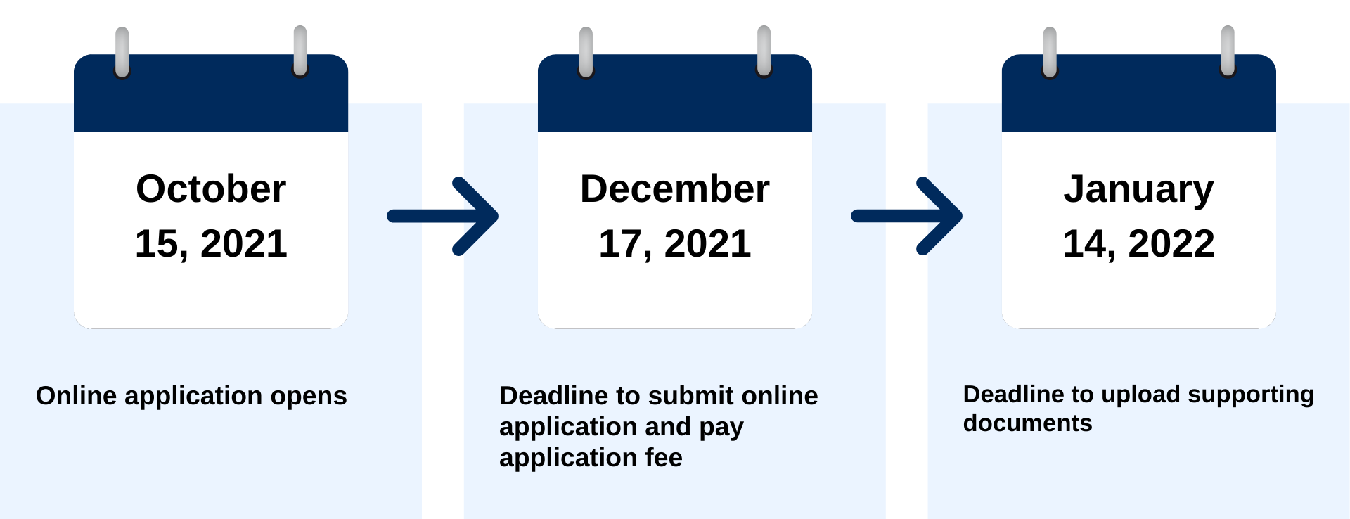 October Online application opens  December Deadline to submit online application and pay application fee  January Deadline to upload supporting documents